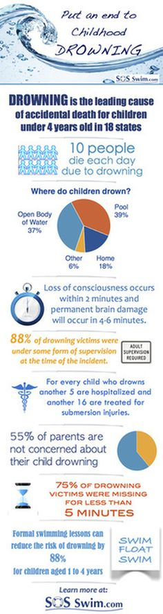 drowing-infographic